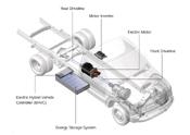 emDRIVE Hybrid Electric System